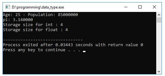 Các kiểu dữ liệu trong lập trình C/C++ (Data type)